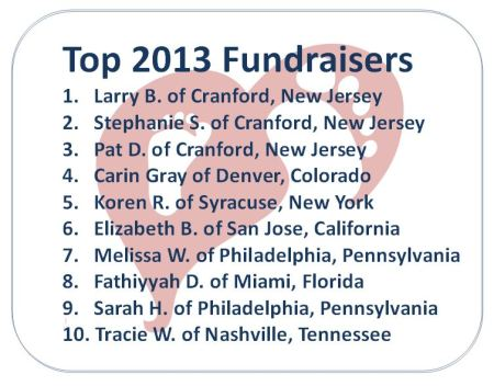 2013_top_fundraisers
